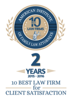 Charlotte Divorce Lawyer, Best in Client Satisfaction Award