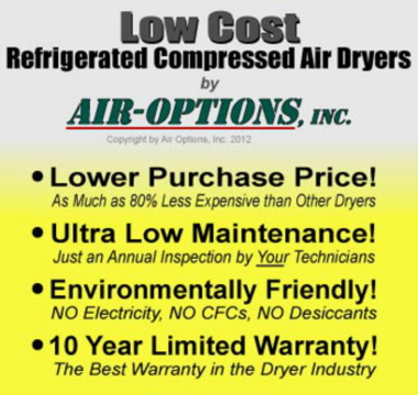 Low Cost Refrigerated Compressed Air Dryers by Air Options, Inc.