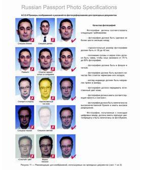 Russia Passport and Visa Photos Printed and Guaranteed