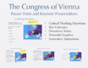 The Congress of Vienna PowerPoint