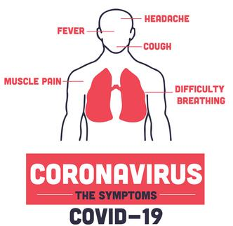 graphic showing the symptoms of covid-19