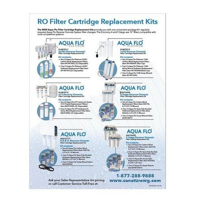 RO Replacement kits
