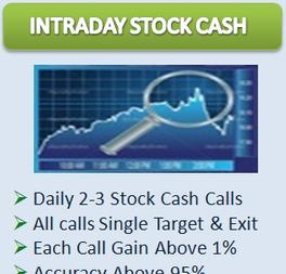 Best intraday tips provider