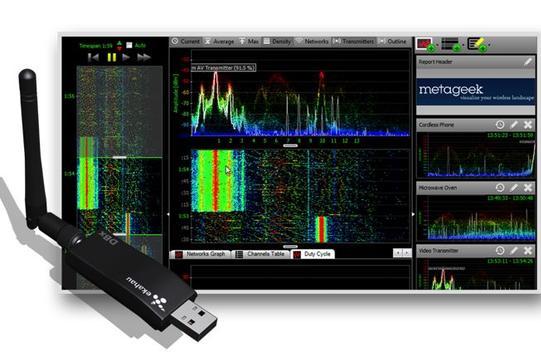 Ekahau Spectrum Analyzer Demo, Fluke Newtorks, Fluke, Airmagnet
