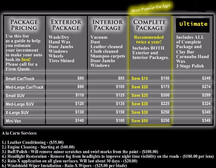 Car Detailing Prices >> Clever Customs Detaling - Car Detailing, Premium Detailing ...