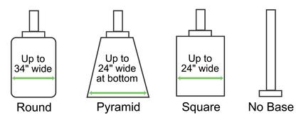 Poletector measuring guide