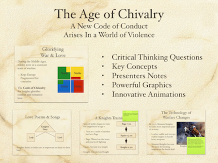 The Age of Chivalry PowerPoint