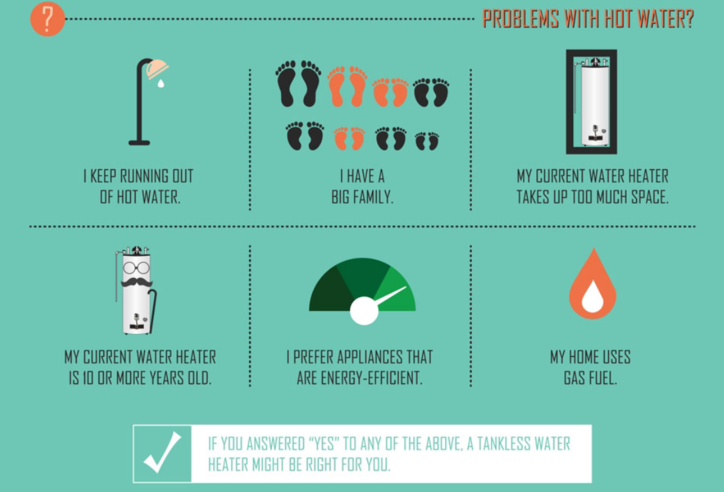 Graphic stating: I keep running out of hot water, I have a big family, my water heater is too big, my water heater is 10 plus years old, I prefer energy efficient appliances, my home uses gas fuel. If yes to any of these, you might want a tankless