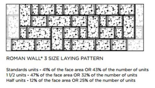 Unilock Roman Wall Three Size Pattern