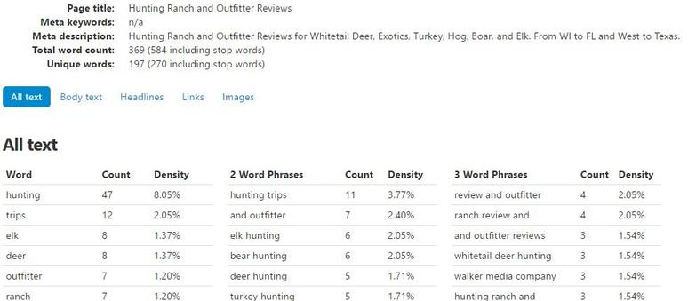 Keyword Density Research