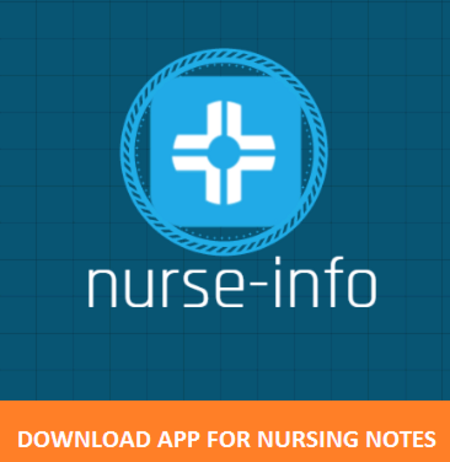 nurseinfo notes for bsc, msc, p.c. or p.b. bsc and gnm notes