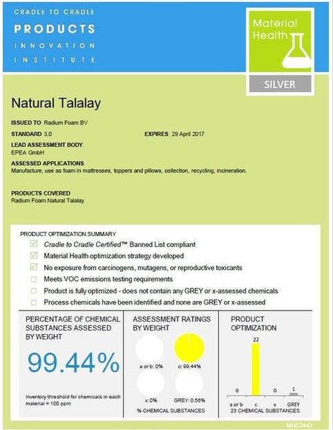 Material Health Certificate Talalay latex Berkeley Ergonomics page 1