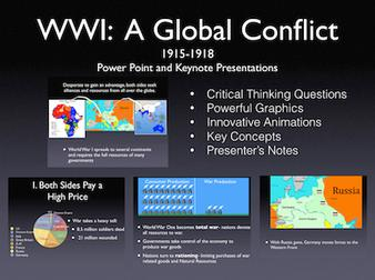 WWI A Global Conflict History Presentation