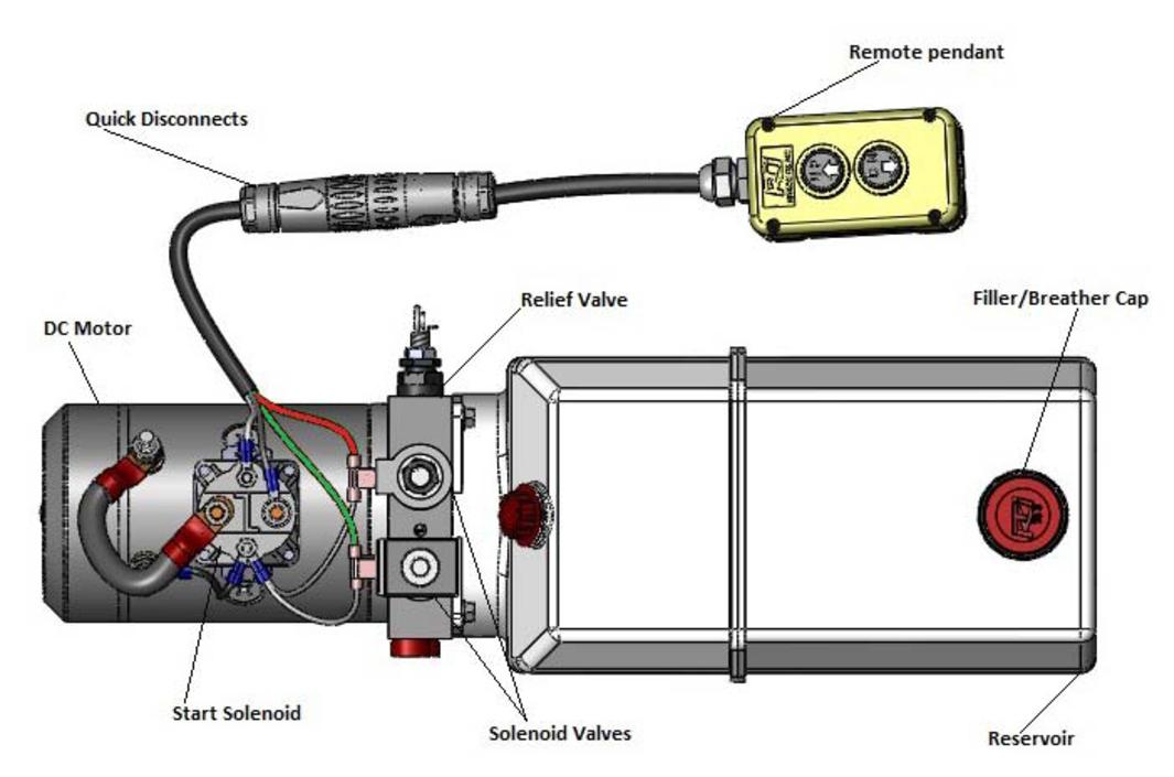 Dump Trailer Double Acting Pump Wiring Diagram