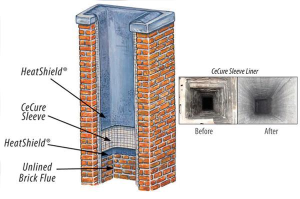 masonry chimney liners century chimney sweep and repair chimney liner cost chimney