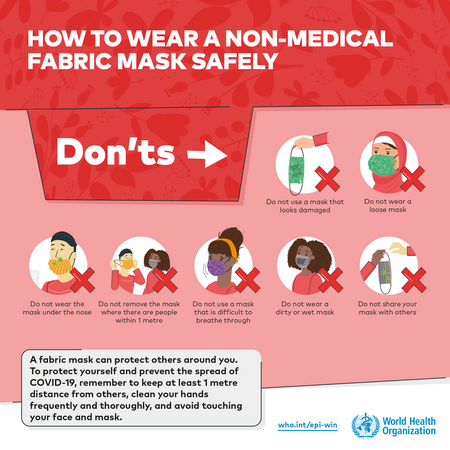 red image depicting the don'ts of wearing a non-medical fabric mask