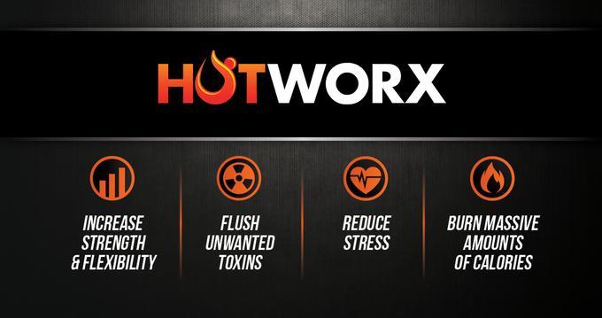 Yoga   Pilates   Cycle   The Cryo House   Hotworx