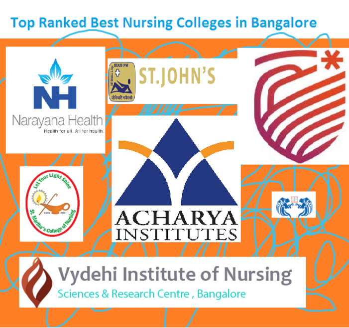 Top ranked nursing college in bangalore