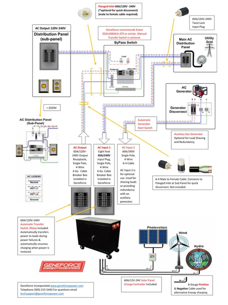 wiring diagram for 60 amp 120v/240v solar generator
