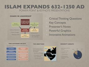 Islam Expands History Presentations