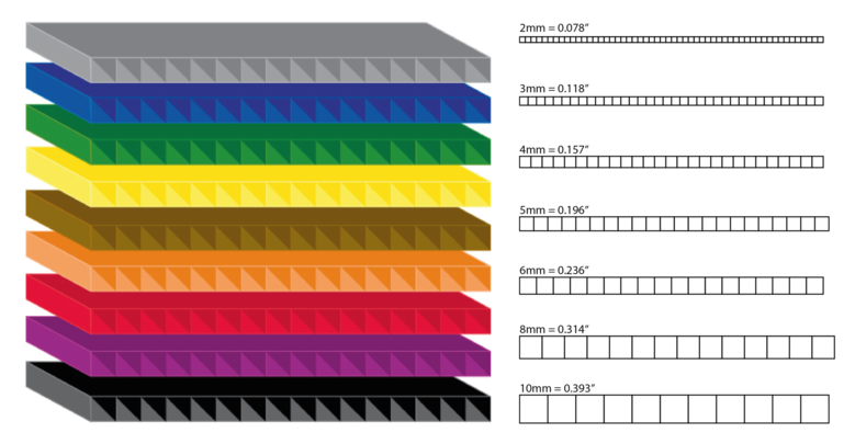 Corrugated Plastic Sheets