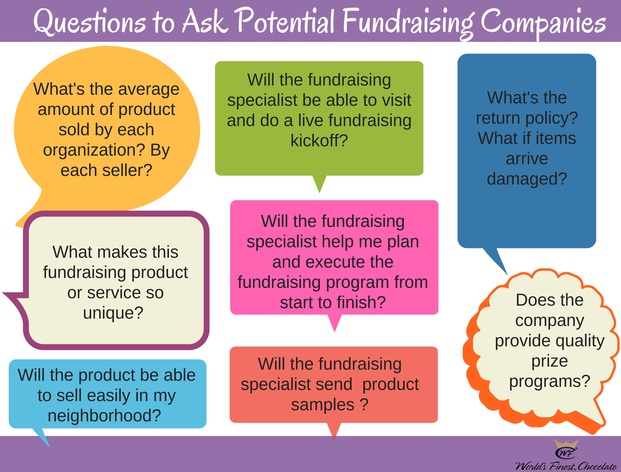 fundraising comparison questions top ask