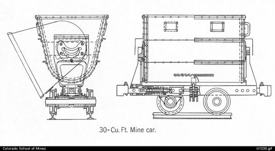 A 30 cubic foot (0.85 m3) mine car, drawing from the United States Bureau of Mines.