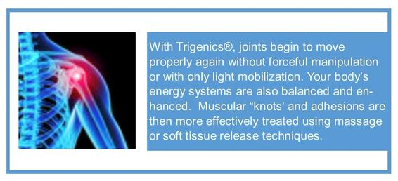 Trigenics Frozen Shoulder pain