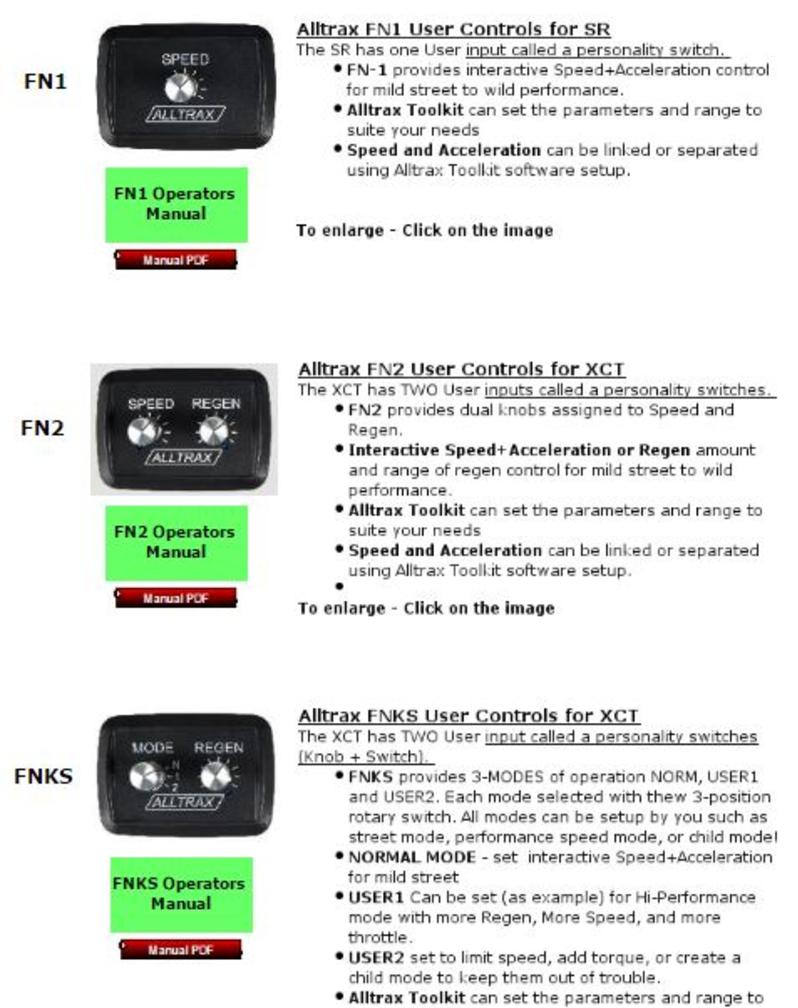 Shift On The Fly And Mode Lock 3 Club Car Alltrax Controller Wiring Diagram Free Simple To Use Usb Programming From