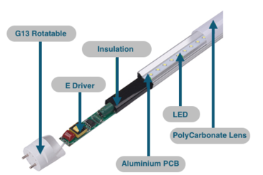 Construction Green Series LED Tubes