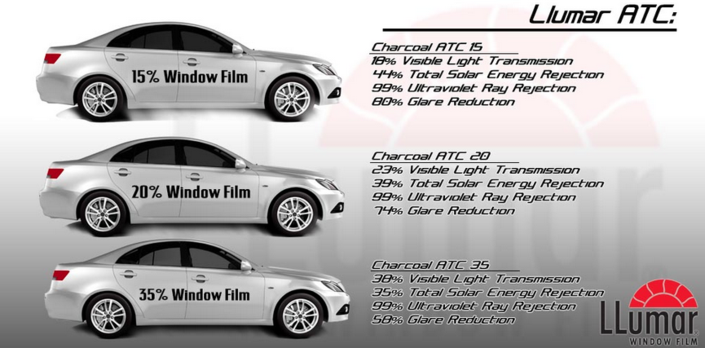 Dallas Texas Car Window Tint Law