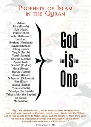 Prophet of Islam in the Bible and the Quran