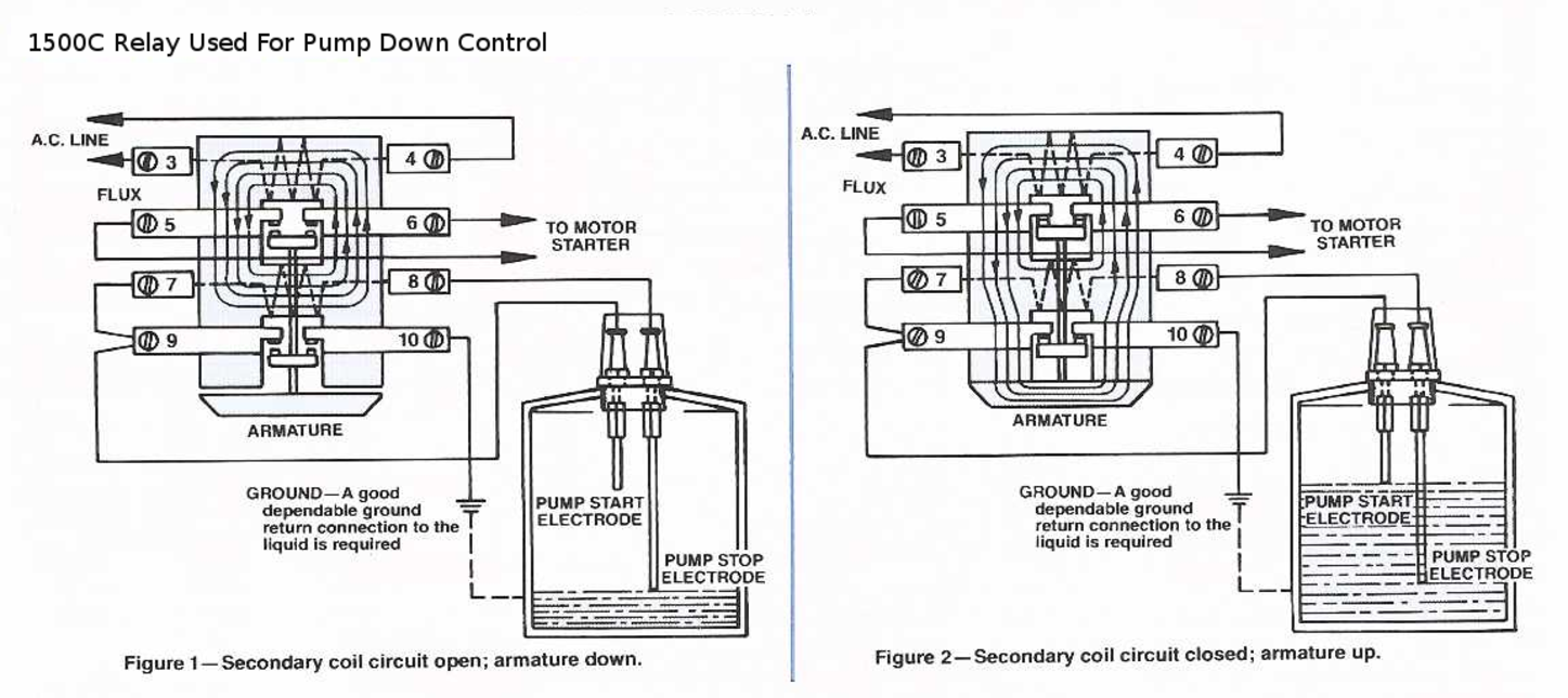 Dean Bennett Supply Bw Controls Ametek - Bennett Pump Wiring Diagram