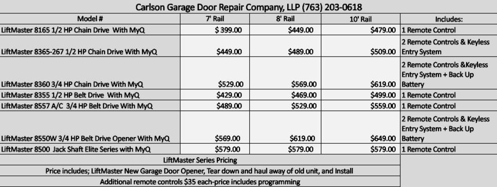 New Garage Door Openers Liftmaster 8165 1 2 Hp Chain Drive