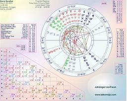 Houdini Star chart, Harry Houdini, Harry Houdini birth chart, star chart, stars