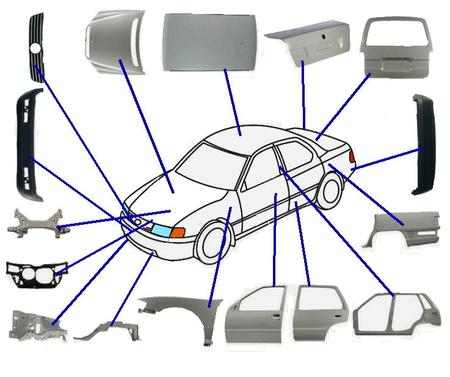 Hyundai (586) 806-2110 Aftermarket Auto Body Parts