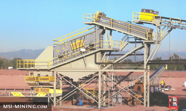 Gold Mining Equipment Manufacturer | MSI Mining Equipment
