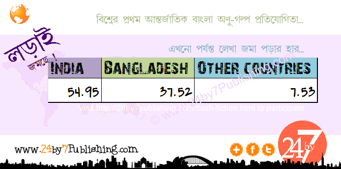 Flash Fiction - অণু-গল্প - Competition by 24by7