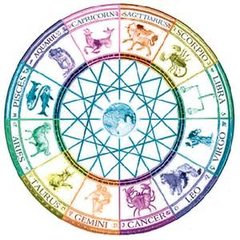 Introductory Astrology with Nancy
