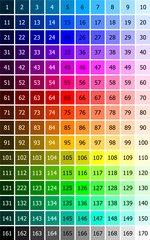 DJI Mavic Air Solid Colour Wraps