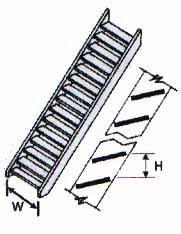 STAS-2 N Gauge Stair Rail Plastruct (2 pack) 1:200 Scale
