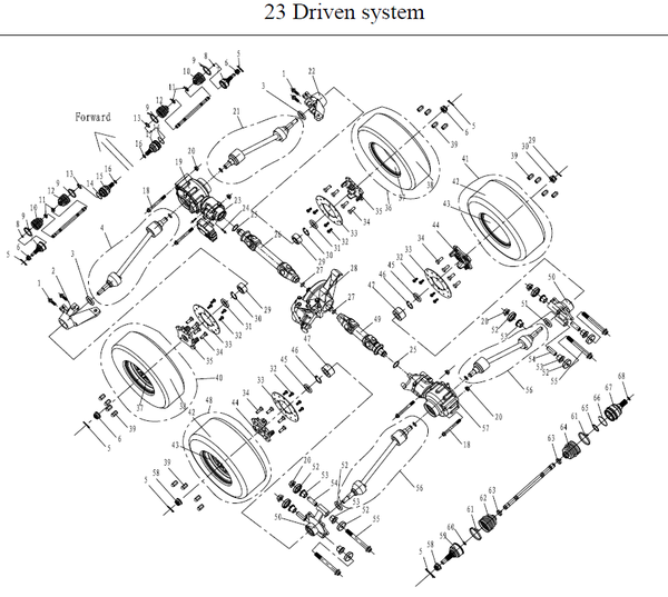 C2-C4 Drive rear differentail upgrade in the usa
