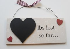 Pounds lost so far weight loss plaque