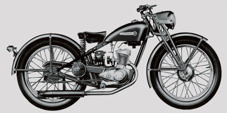 Harley 165 Engine Diagram • Free Wiring Diagrams
