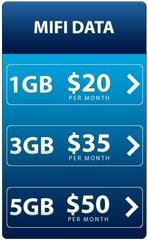 $35 Selectel 3GB Mifi Only Plan