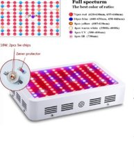 KING PLUS 800w double chips LED grow light