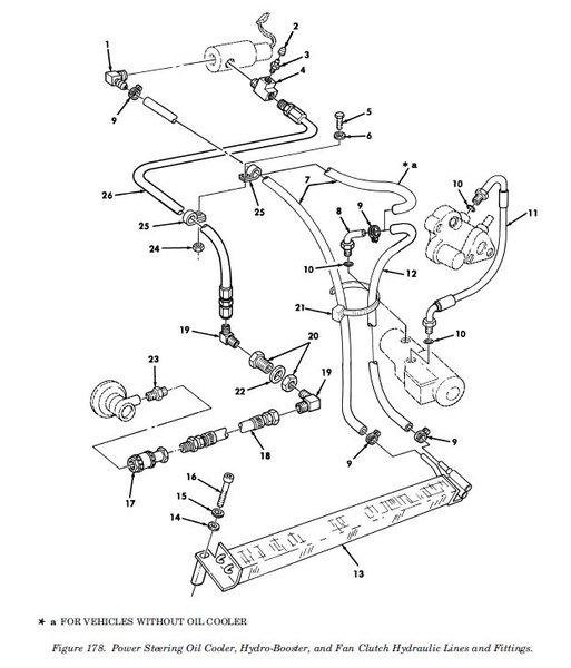M998 Power Steering Hydraulic Hose 12469061  4720