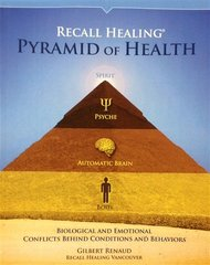 RECALL HEALING - PYRAMID OF HEALTH