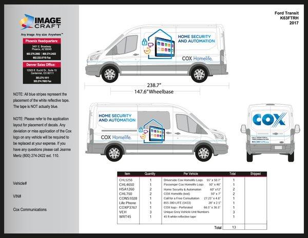 Ford Transit 2017 - Complete Kit
