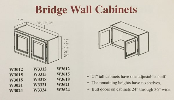 White Shaker wall cabinet 33w x 12d x 24h